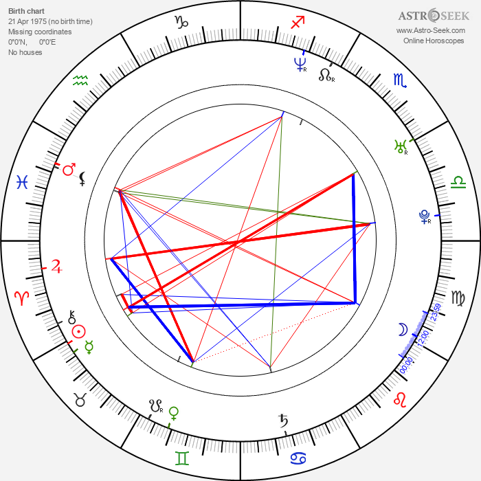 Marco Ventre - Astrology Natal Birth Chart