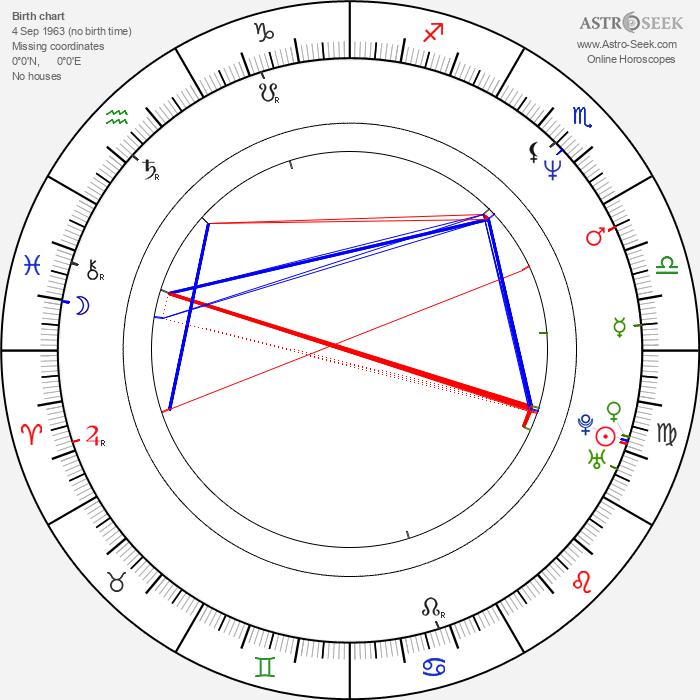 Marcos Carnevale - Astrology Natal Birth Chart