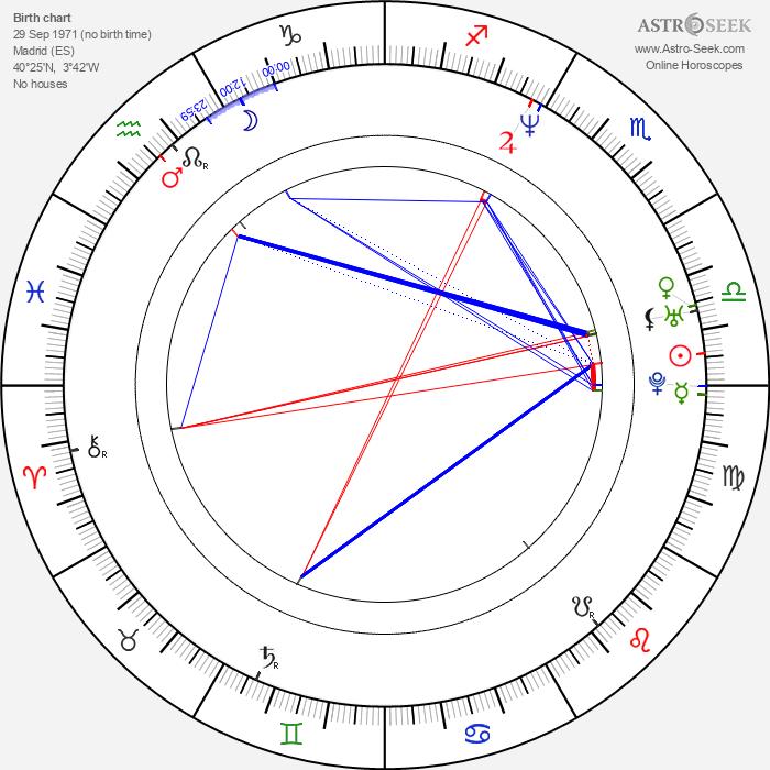 Marcos Llunas - Astrology Natal Birth Chart