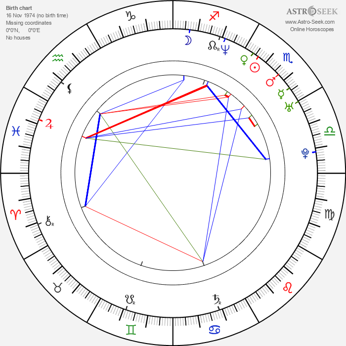 Marcus Collins - Astrology Natal Birth Chart