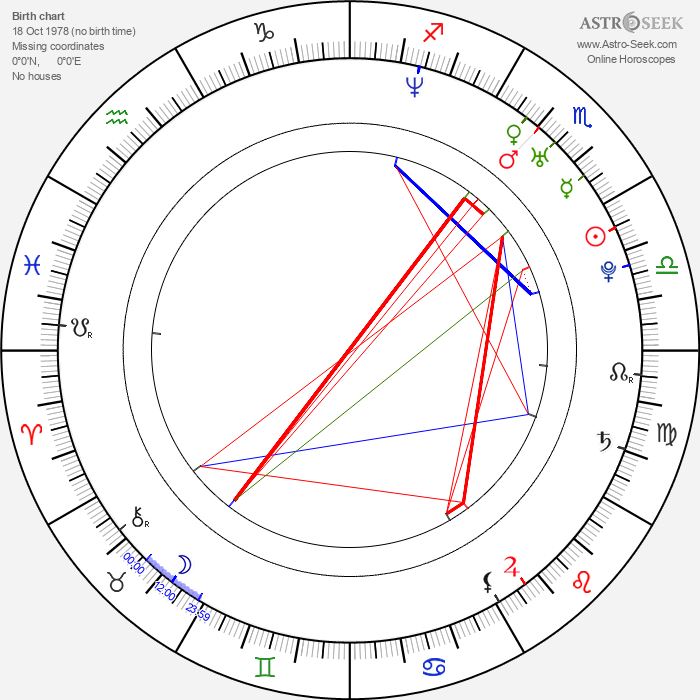Marcus Coloma - Astrology Natal Birth Chart