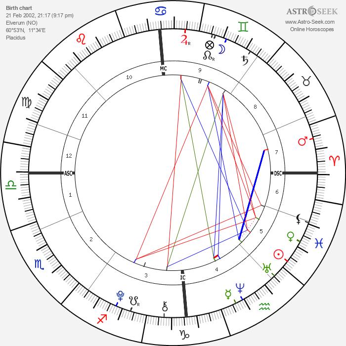 Marcus Gunnarsen - Astrology Natal Birth Chart
