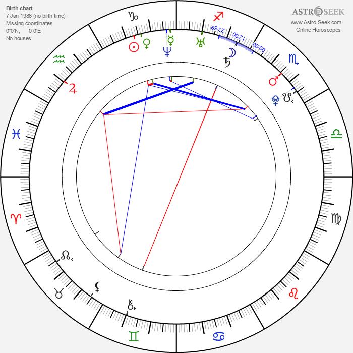 Marcus Hasselborg - Astrology Natal Birth Chart