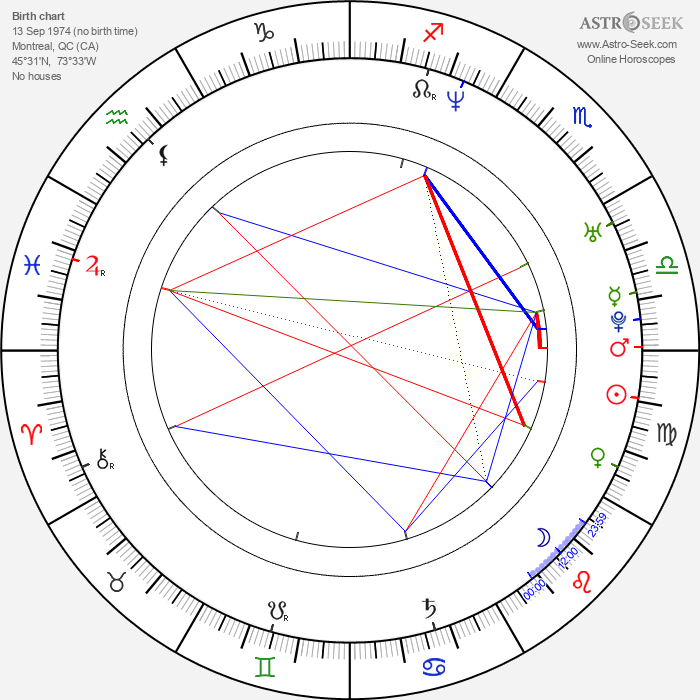 Marcus Roberts - Astrology Natal Birth Chart