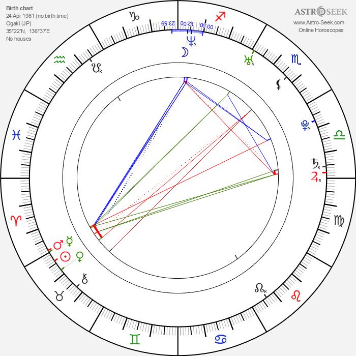 Marcus Tulio Tanaka - Astrology Natal Birth Chart