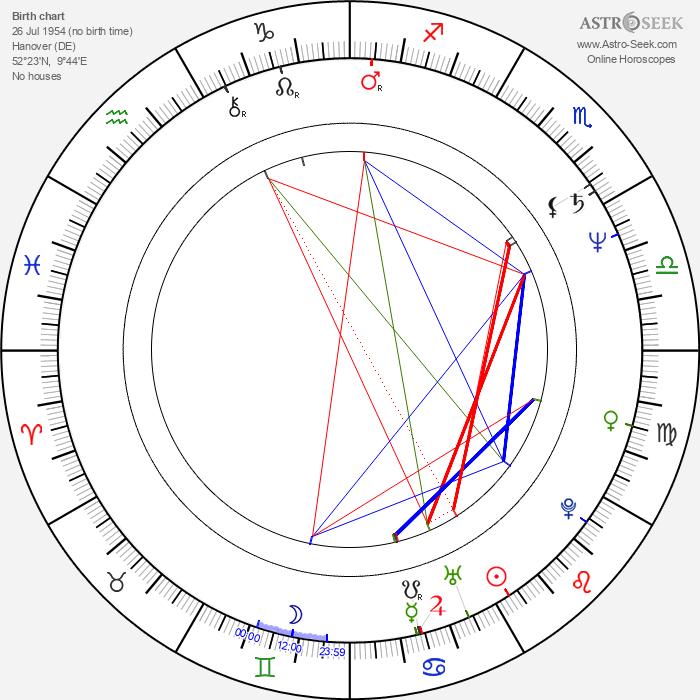 Mareike Carrière - Astrology Natal Birth Chart