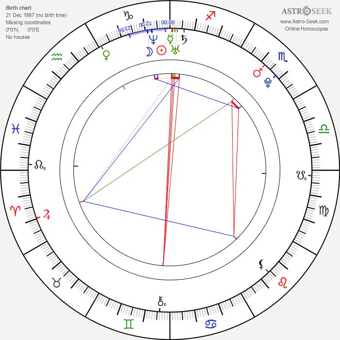 Marek Adamczyk - Astrology Natal Birth Chart
