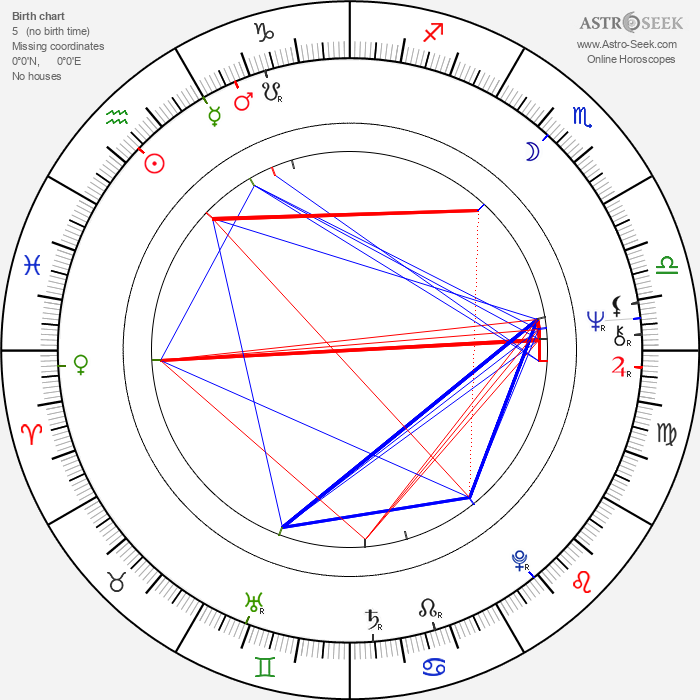 Marek Barbasiewicz - Astrology Natal Birth Chart