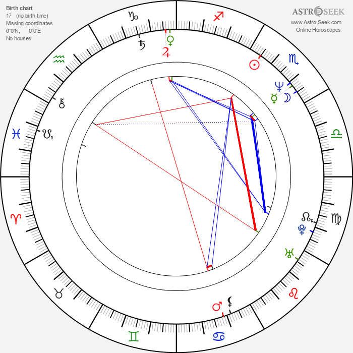 Marek Bielecki - Astrology Natal Birth Chart