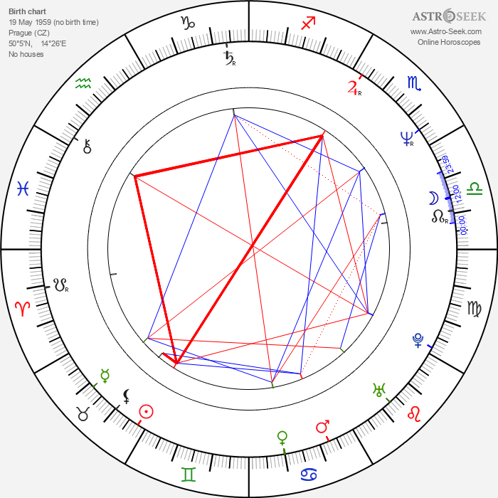 Marek Brodský - Astrology Natal Birth Chart