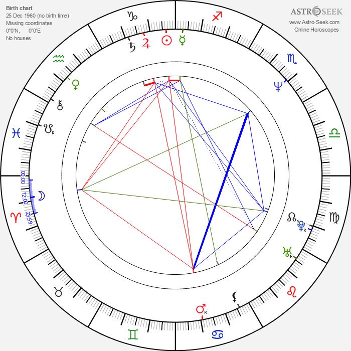 Marek Brodzki - Astrology Natal Birth Chart