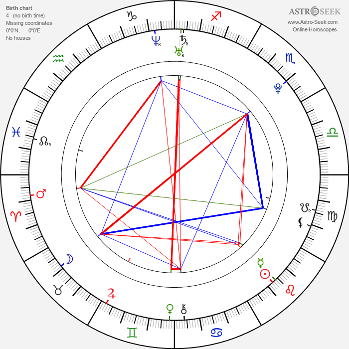 Marek Calík - Astrology Natal Birth Chart