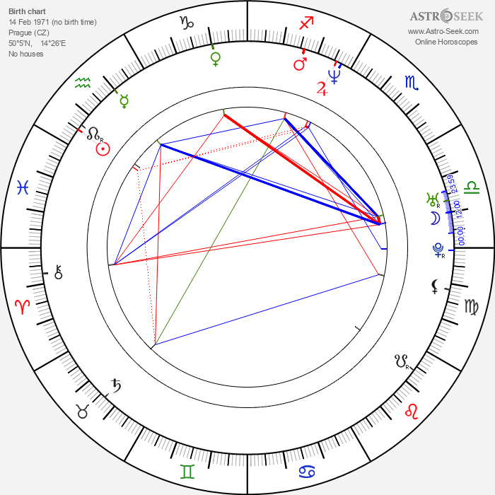 Marek Dobeš - Astrology Natal Birth Chart