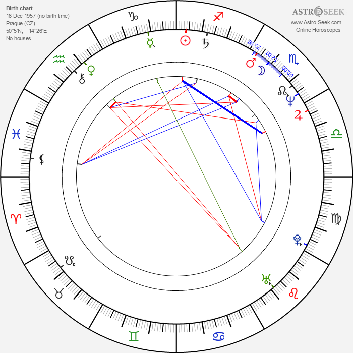 Marek Eben - Astrology Natal Birth Chart