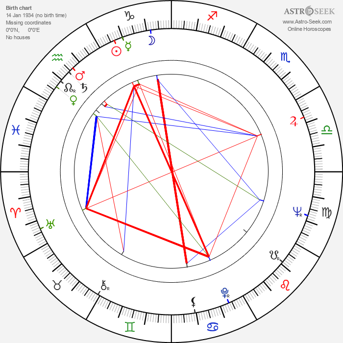 Marek Hlasko - Astrology Natal Birth Chart