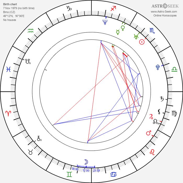 Marek Holý - Astrology Natal Birth Chart
