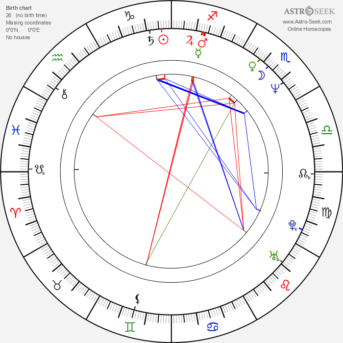 Marek Jícha - Astrology Natal Birth Chart