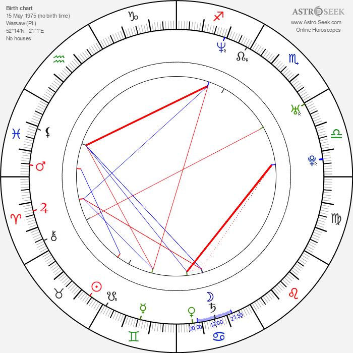 Marek Kaluzynski - Astrology Natal Birth Chart