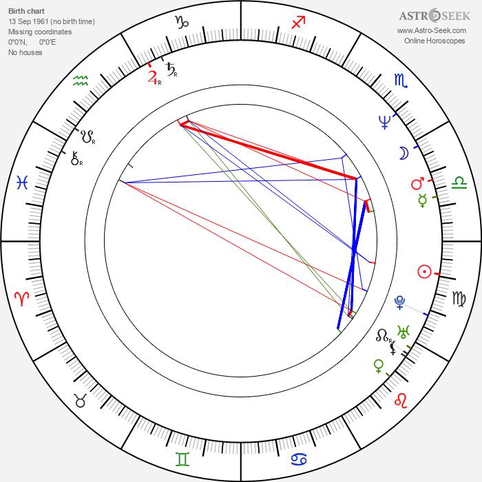 Marek Kasprzyk - Astrology Natal Birth Chart