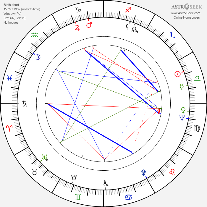 Marek Kepinski - Astrology Natal Birth Chart