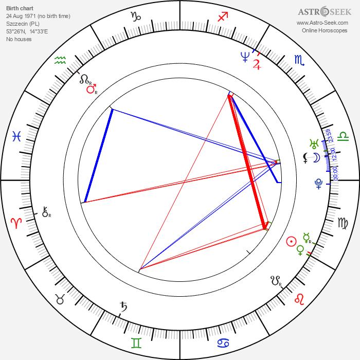 Marek Kocot - Astrology Natal Birth Chart