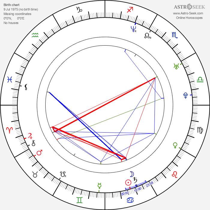 Marek Lechki - Astrology Natal Birth Chart