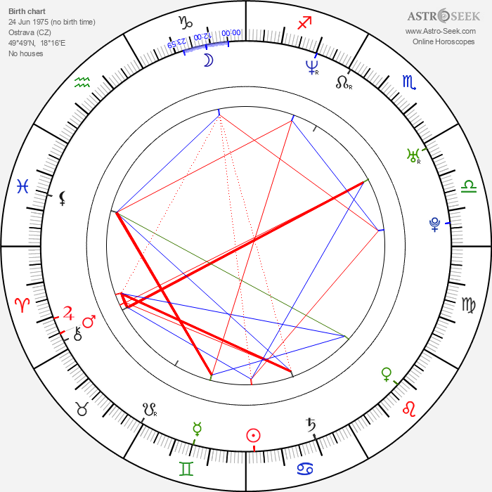 Marek Malík - Astrology Natal Birth Chart