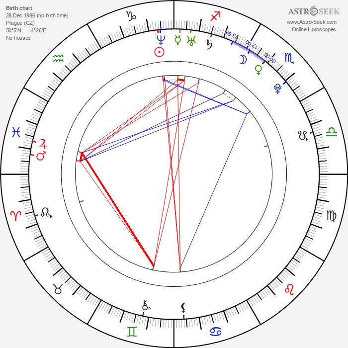 Marek Matiášek - Astrology Natal Birth Chart