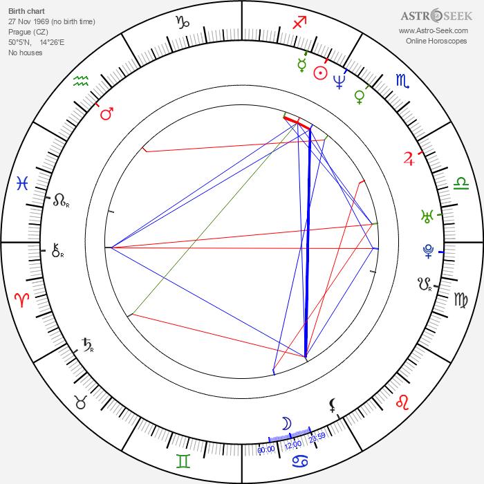Marek Najbrt - Astrology Natal Birth Chart