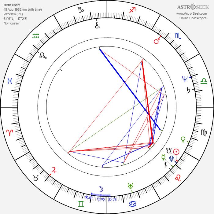 Marek Obertyn - Astrology Natal Birth Chart