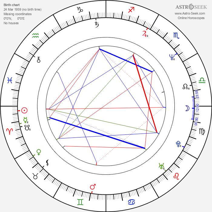 Marek Probosz - Astrology Natal Birth Chart