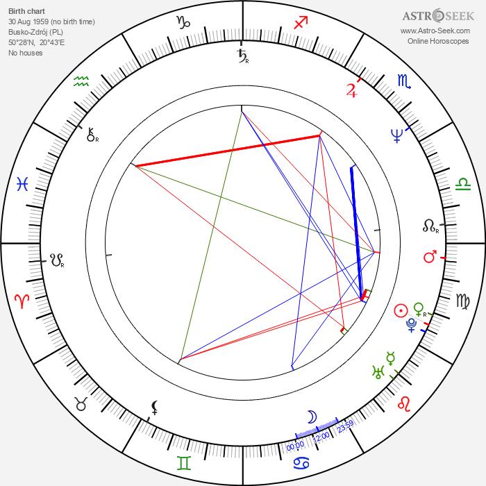 Marek Sikora - Astrology Natal Birth Chart