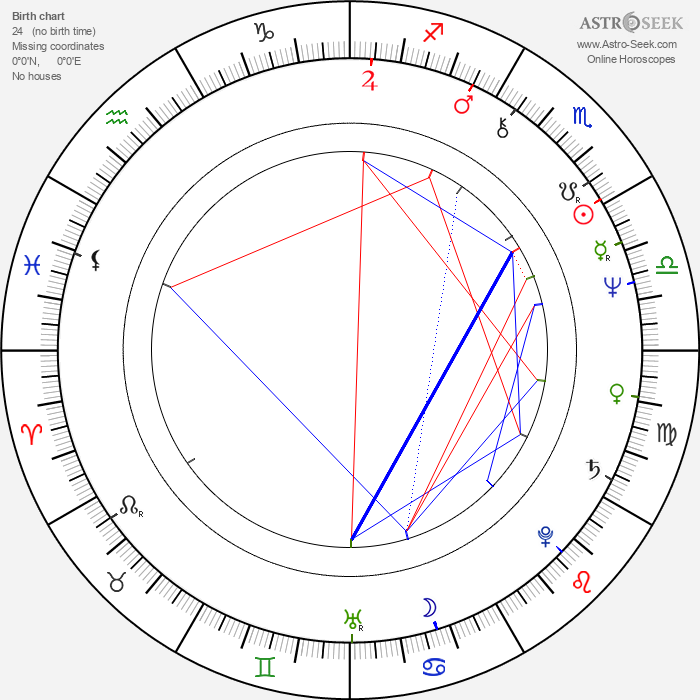 Marek Siudym - Astrology Natal Birth Chart