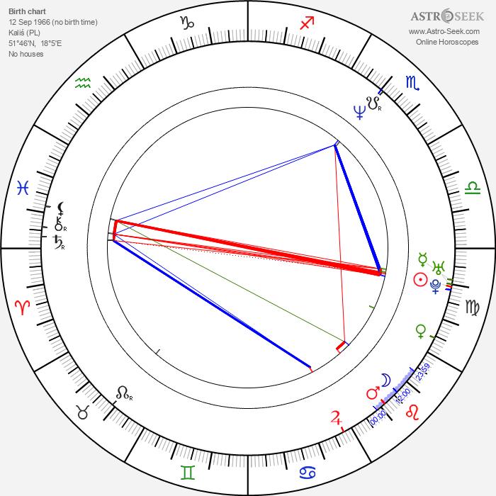 Marek Sośnicki - Astrology Natal Birth Chart