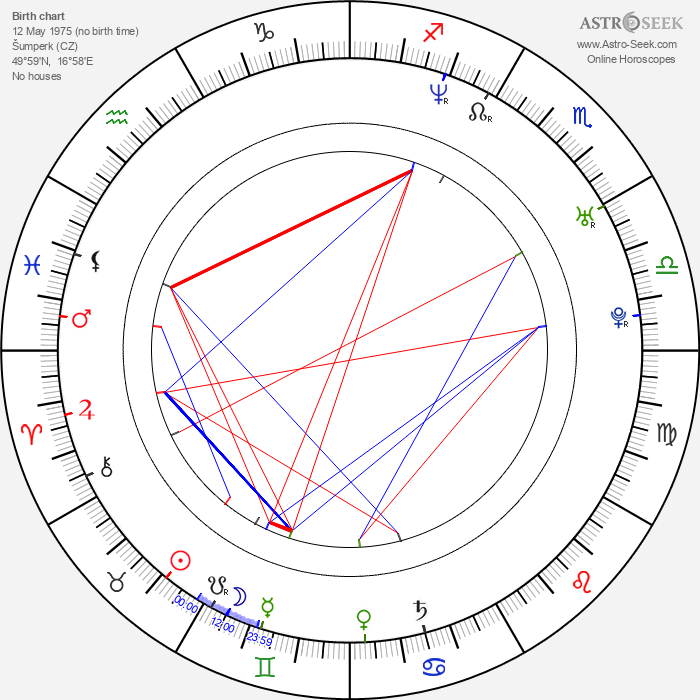 Marek Stuchlý - Astrology Natal Birth Chart