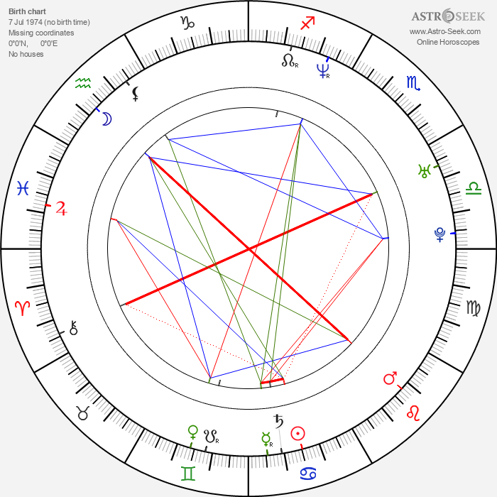 Marek Tóth - Astrology Natal Birth Chart