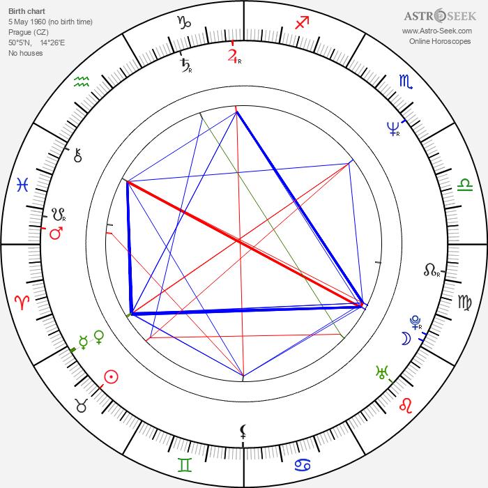 Marek Vašut - Astrology Natal Birth Chart
