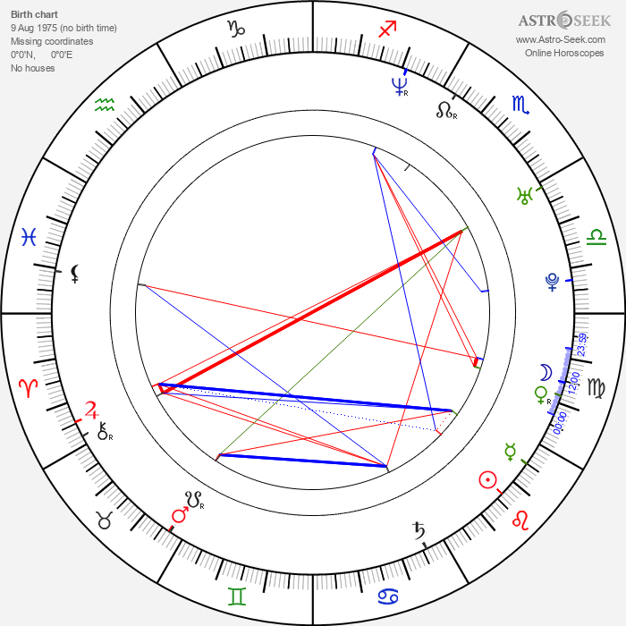 Marek Veselický - Astrology Natal Birth Chart