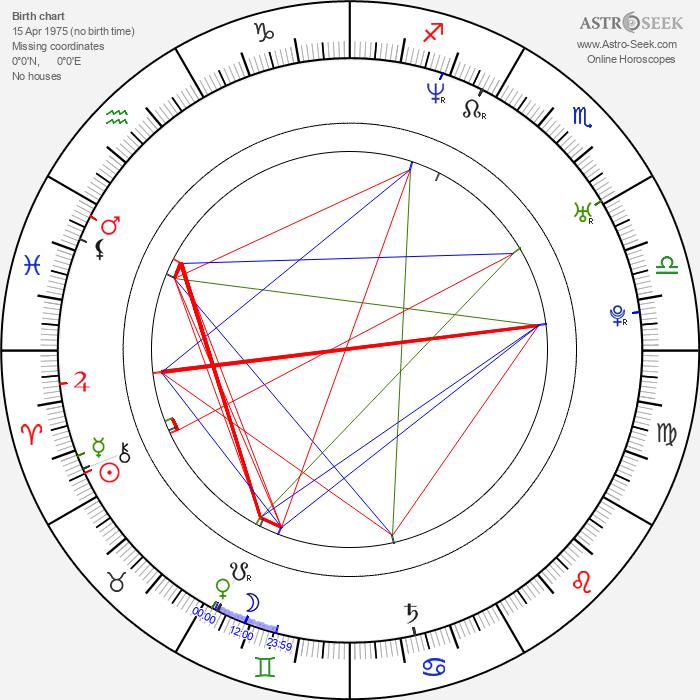 Marek Viršík - Astrology Natal Birth Chart