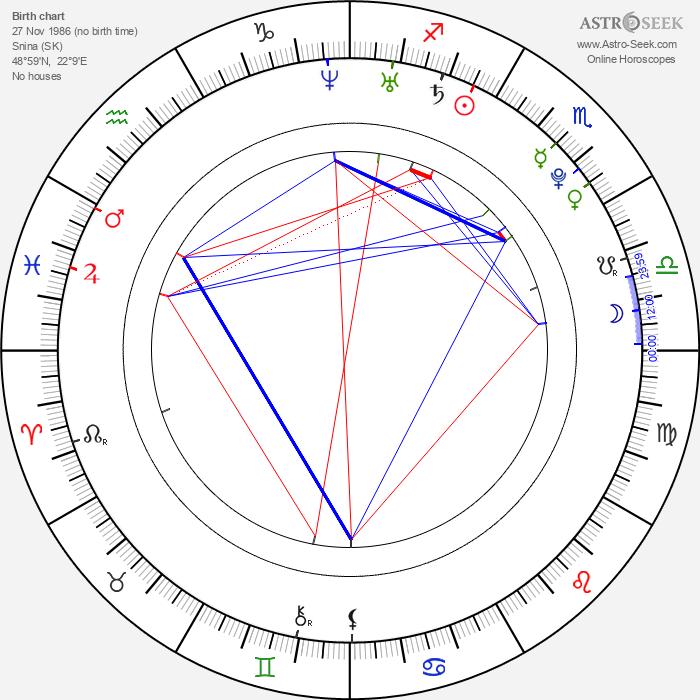 Marek Vozár - Astrology Natal Birth Chart