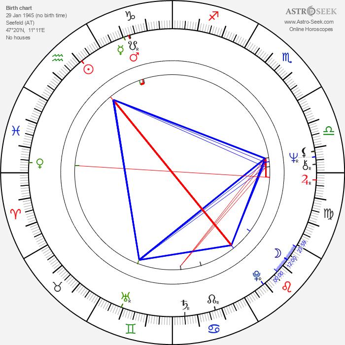 Maresa Hörbiger - Astrology Natal Birth Chart