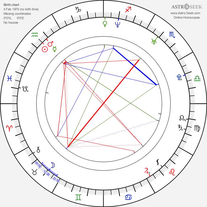 Mareva Galanter - Astrology Natal Birth Chart