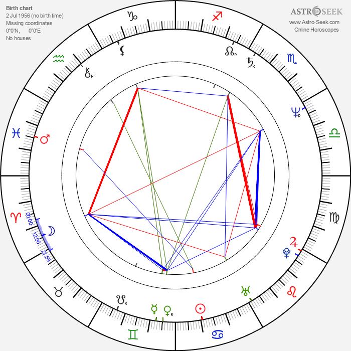 Marga Bult - Astrology Natal Birth Chart