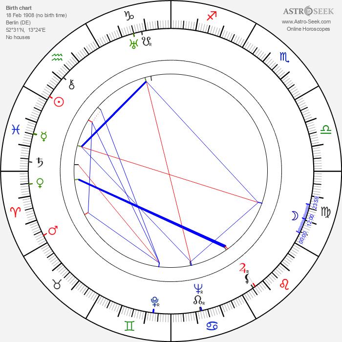 Marga Legal - Astrology Natal Birth Chart