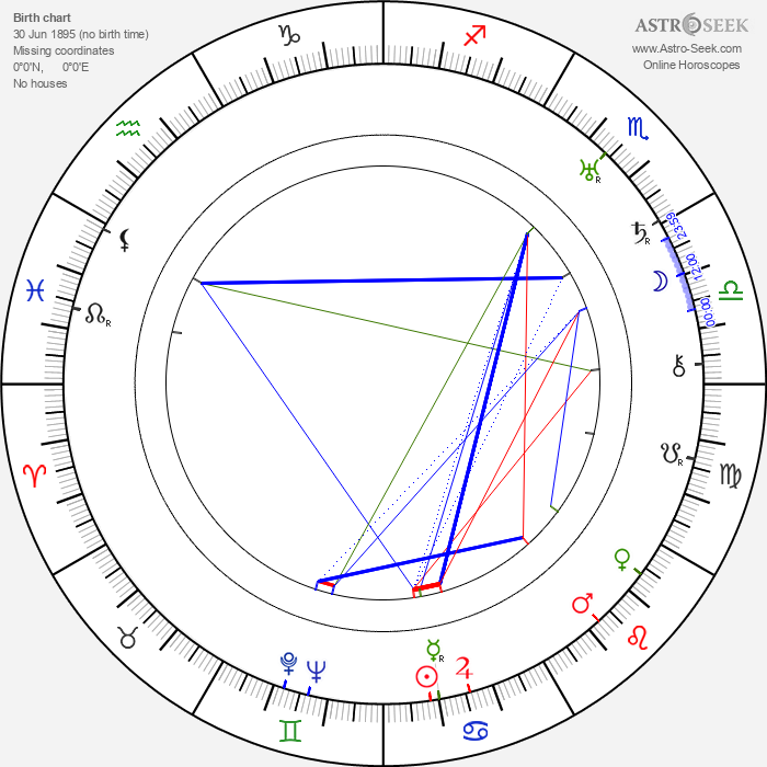 Margaret Boyd - Astrology Natal Birth Chart