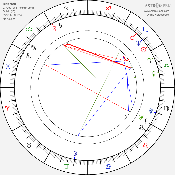 Margaret Mazzantini - Astrology Natal Birth Chart