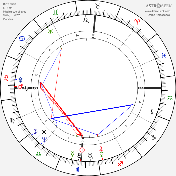 Margaret Rhea Seddon - Astrology Natal Birth Chart