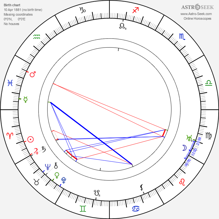 Margarete Kupfer - Astrology Natal Birth Chart