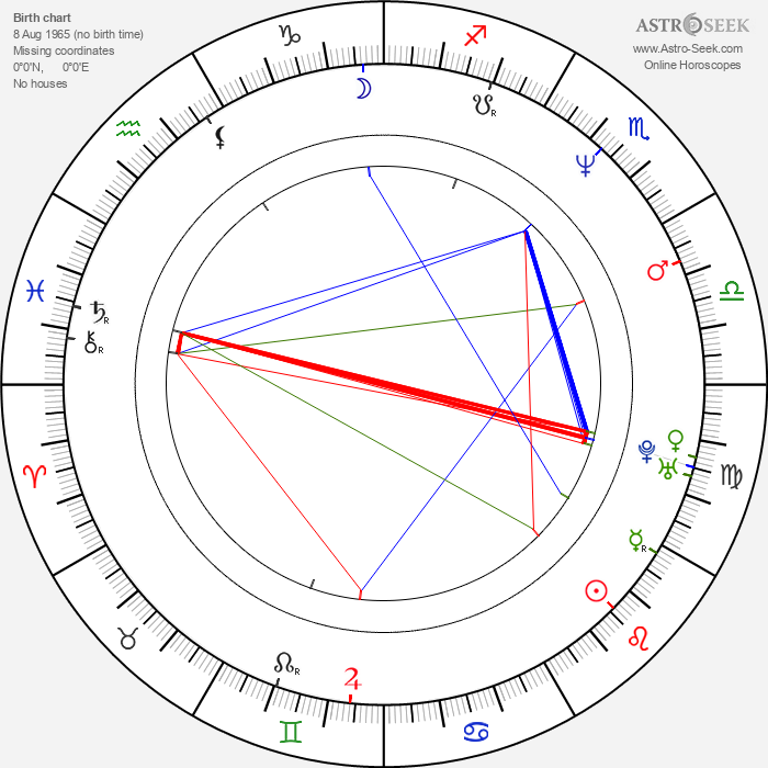 Margarita Rosa de Francisco - Astrology Natal Birth Chart