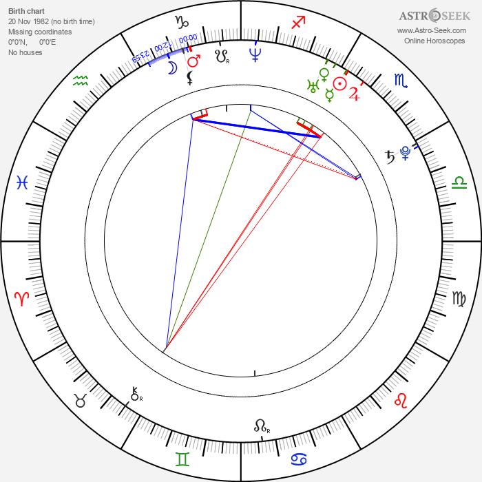 Margo Stilley - Astrology Natal Birth Chart
